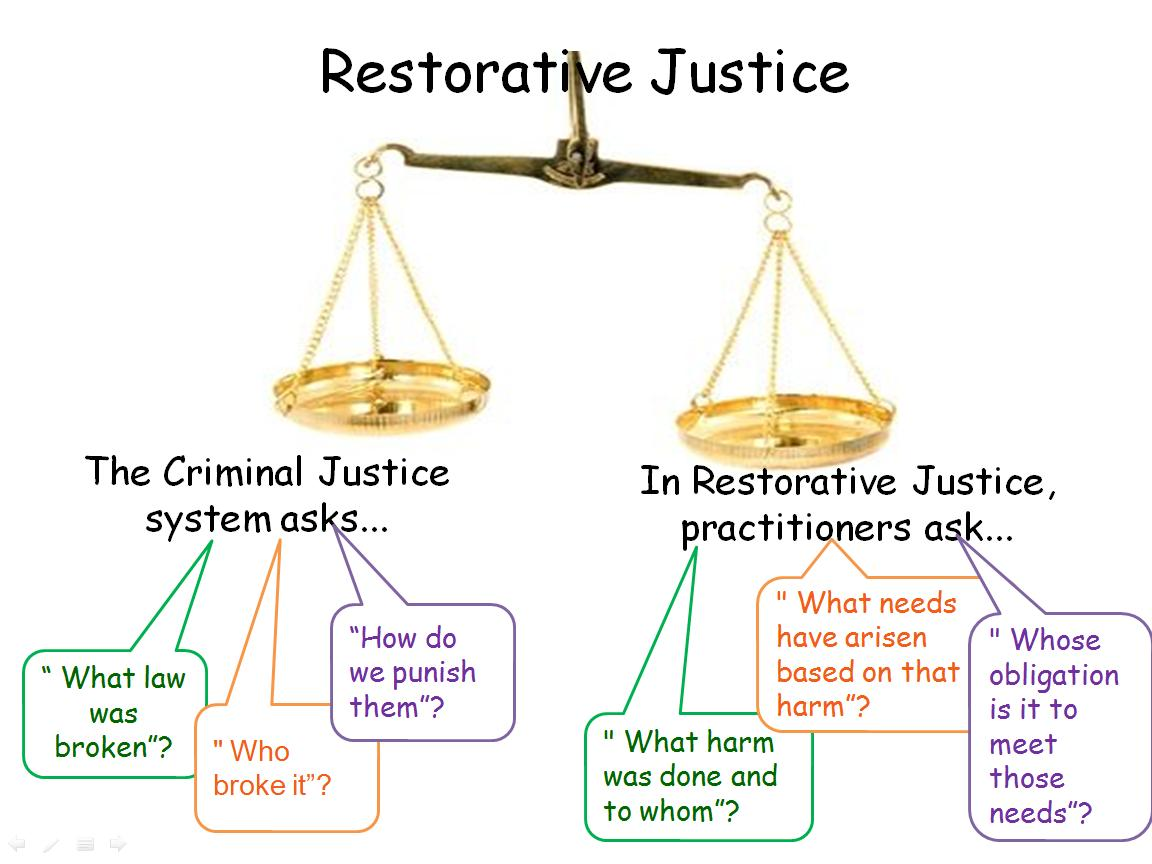 should follow restorative system of justice poweredby